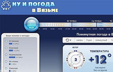 Ну и погода в Вязьме